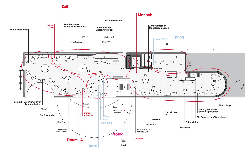 Museum f r kommunikation ausstellung for Mediendesign frankfurt