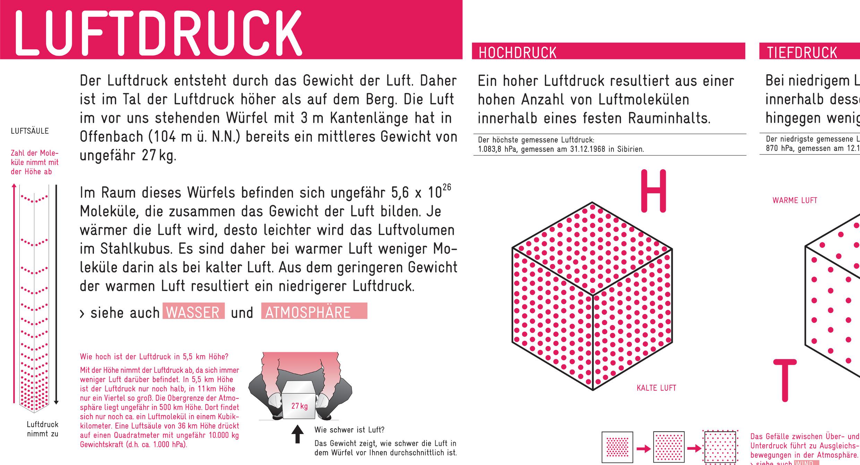 Wetterpark offenbach themenpark for Produktdesign offenbach